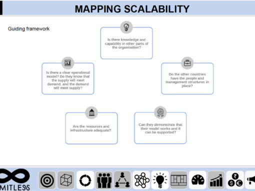 MAPPING SCALABILITY