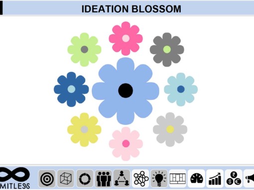 IDEATION BLOSSOM
